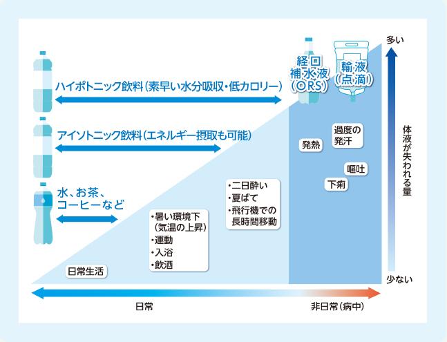 武田コンシューマーヘルスケア株式会社